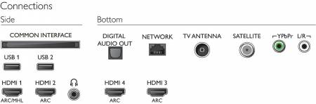 "Philips 49"" UHD TV"