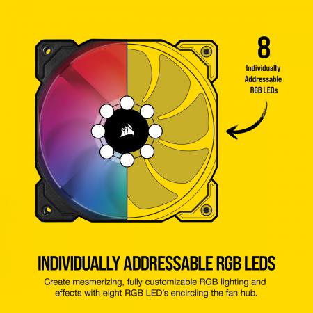 Вентилатор за кутия Corsair iCUE SP120 RGB PRO Performance