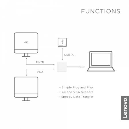 Lenovo USB-C 3-in-1 Travel Hub