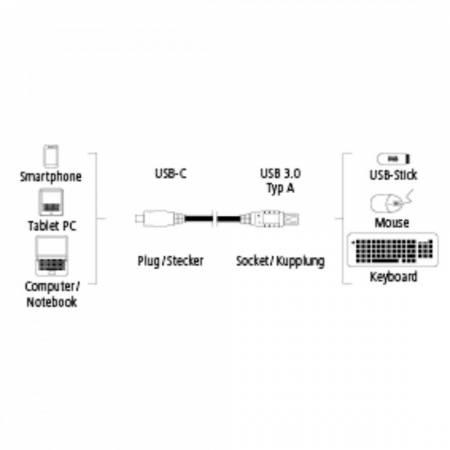Преходник USB-C мъжко - USB 3.1 A женско HAMA 135712