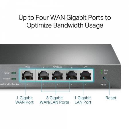 Gigabit Multi-WAN VPN рутер TP-Link SafeStream TL-R605