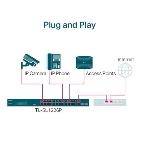 24-портов неуправляем 10/100 Mbps комутатор TP-Link TL-SL1226P с 2-гигабитни PoE+ порта
