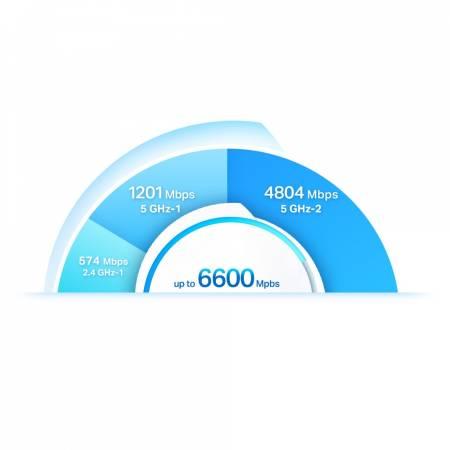Безжична Wi-fi 6 Mesh система TP-Link Deco X90(2-pack) AX6600