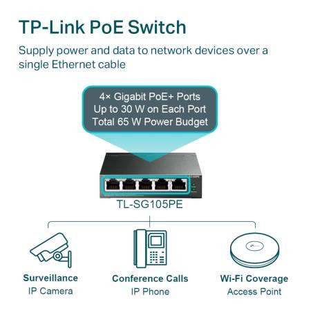 5-портов Gigabit Easy Smart комутатор TP-Link TL-SG105PE с 4 PoE+ порта